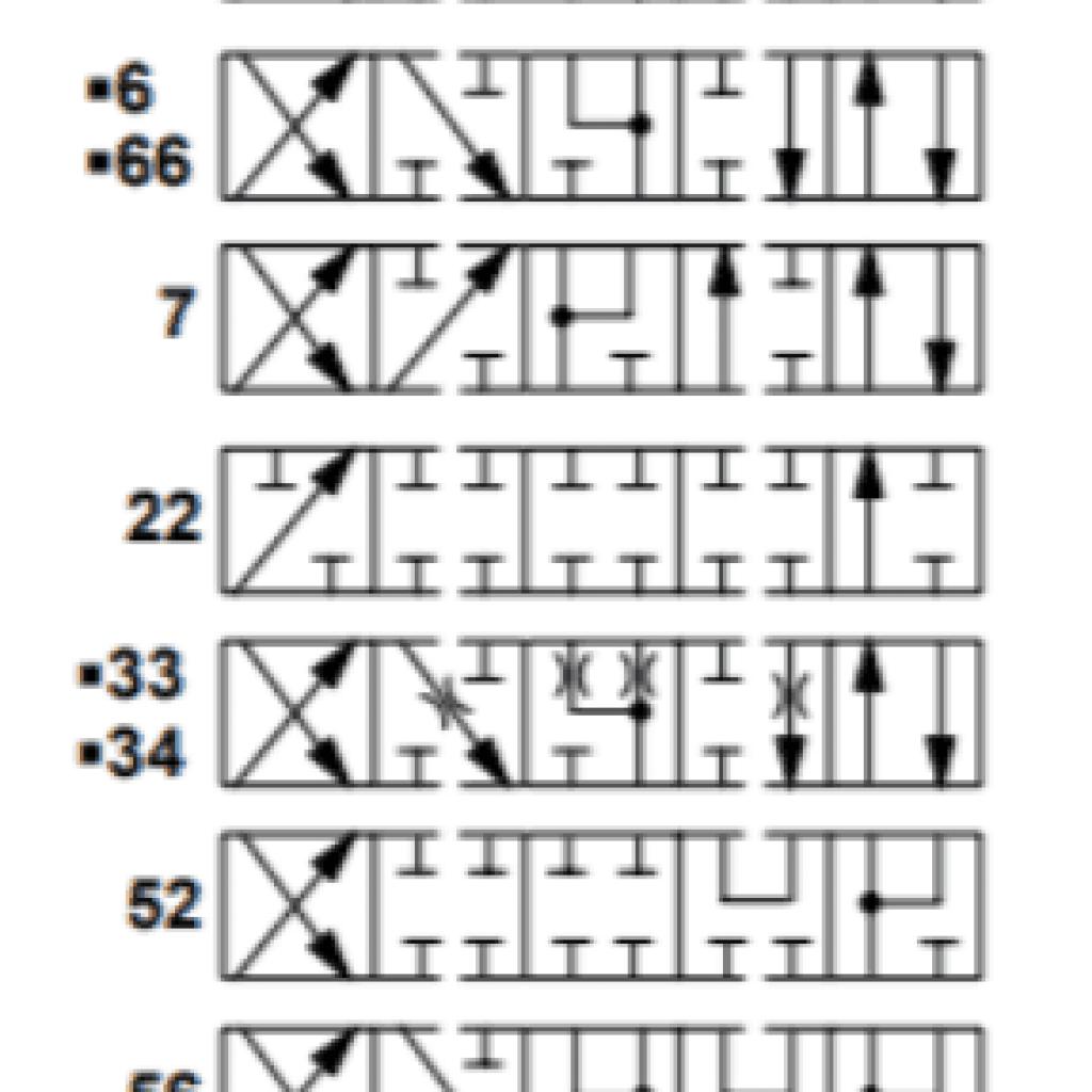 The Basics of Hydraulic Spool Valves - Cross Company