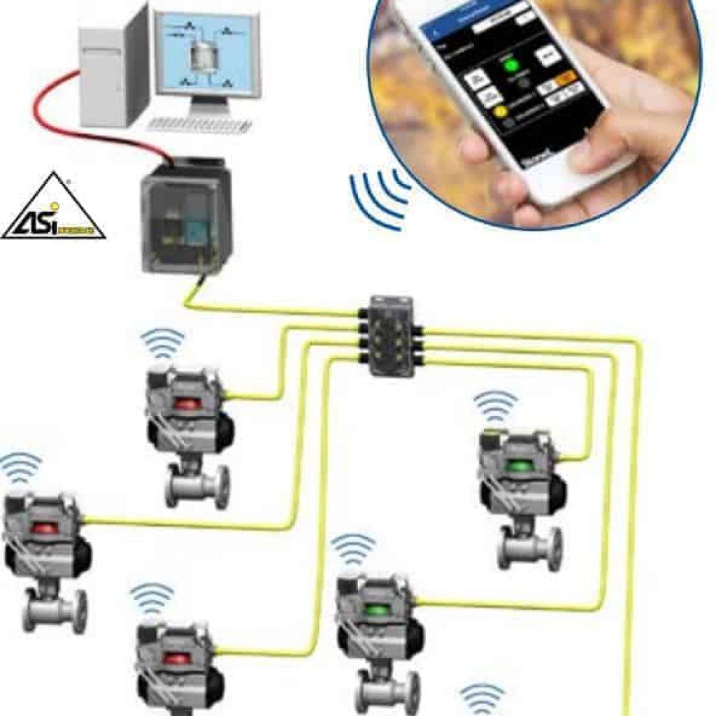 StoneL Axiom AMI with Wireless Link 1