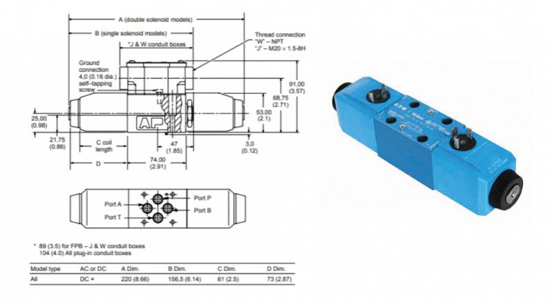 The Basics of Hydraulic Spool Valves - Cross Company on