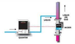 Variable Area Flow Meters 2